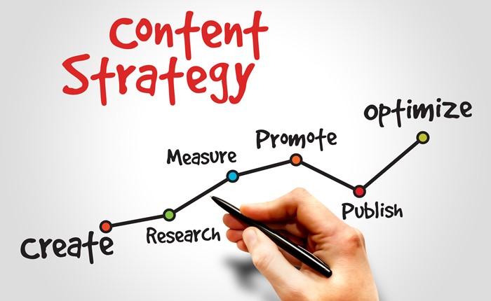 4 ขั้นในการสร้าง Content Marketing ให้สำเร็จได้