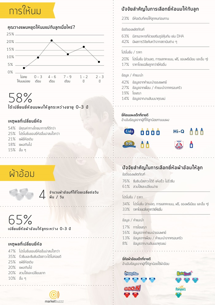 Infographic TH p2