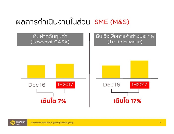 Presentation_Krungsri SME 1H performance_final-page-005