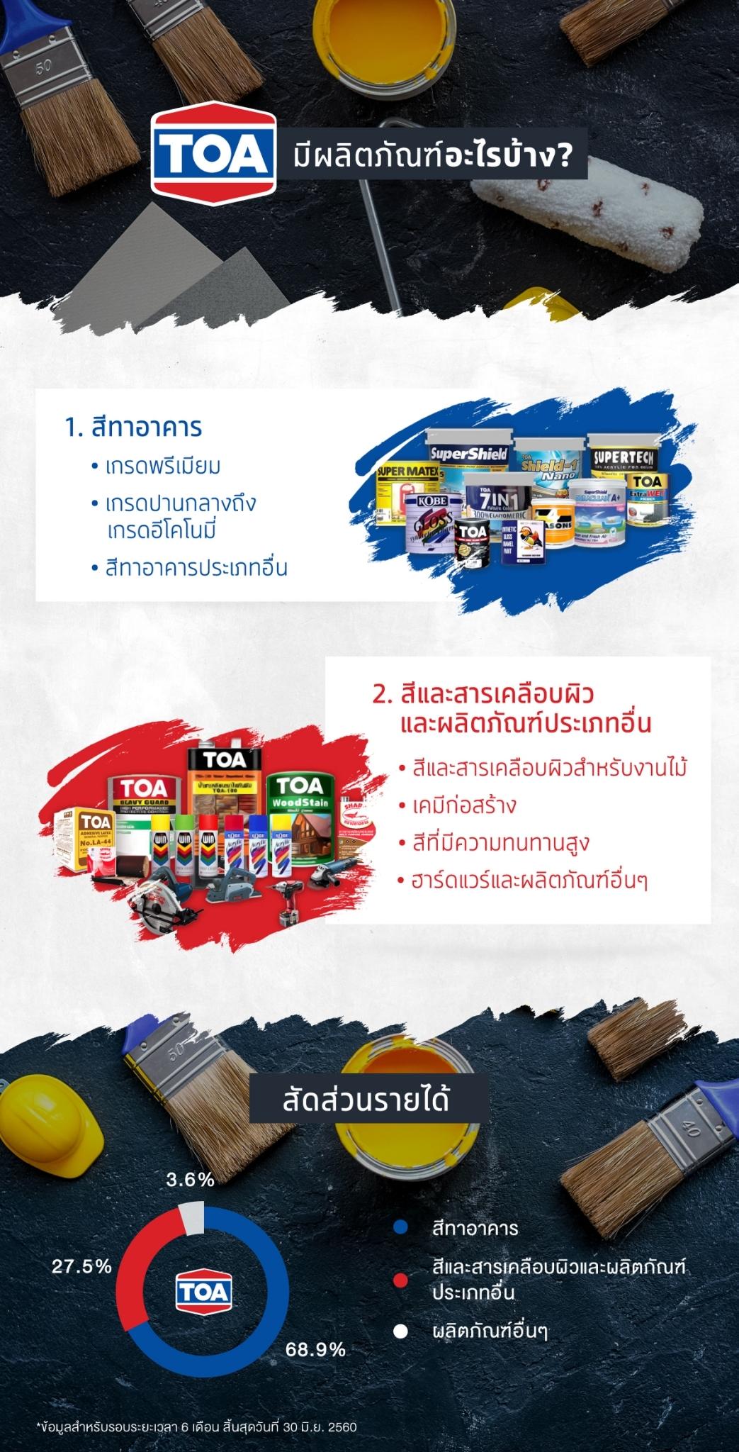 TOA_Marketingoop_2