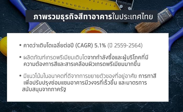 TOA_Marketingoop_3