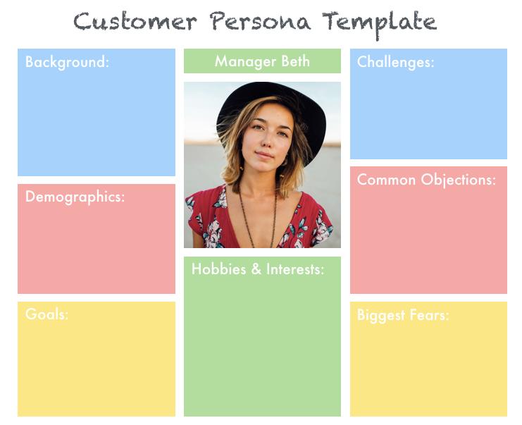 อะไรคือ Persona และสำคัญยังไงกับการทำ Marketing   Marketing Oops!