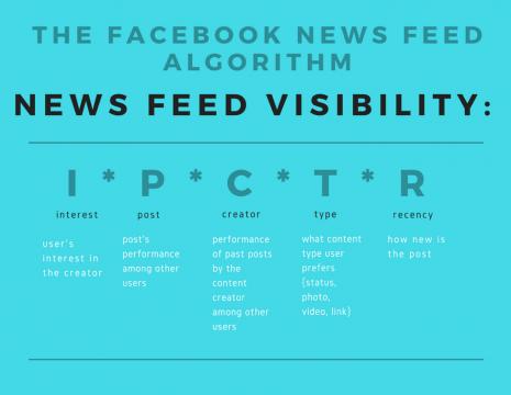 facebook-organic-reach-1