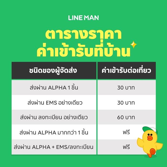(9) ตารางราคาค่าเข้ารับพัสดุโดย LINE MAN