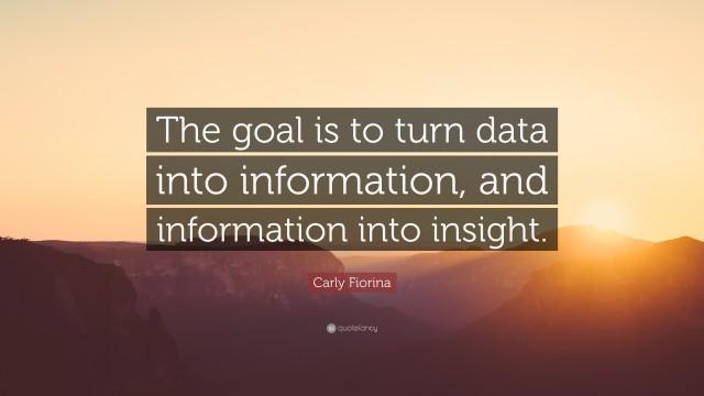 3 ขั้นในการสร้างตัววัดที่มีความหมายในการทำ Content Marketing