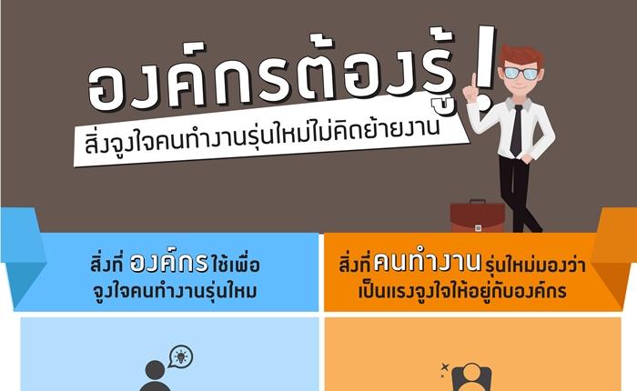 องค์กรต้องรู้! 5 สิ่งจูงใจคนทำงานรุ่นใหม่ไม่คิดย้ายงาน