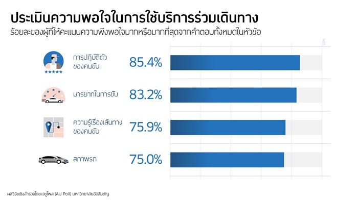 Poll infographics-#11