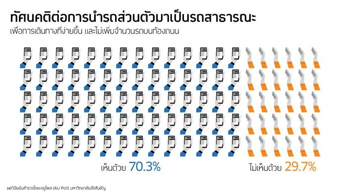 Poll infographics-#6