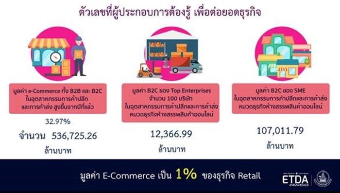 e-Commerce-3