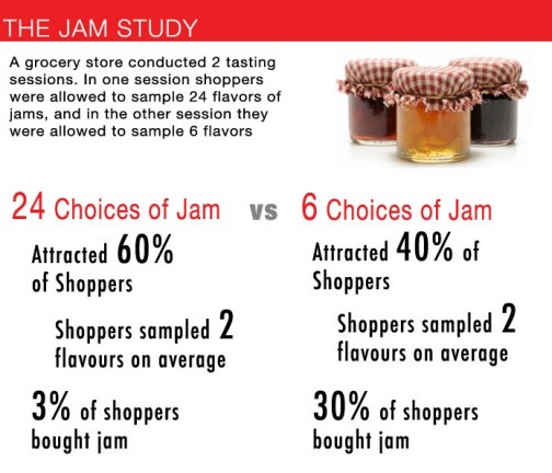 jam-study-results