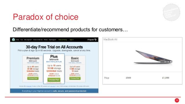 ใช้ทฤษฏีจิตวิทยา Choice Paradox กับการวางแผนดีไซน์ใน Digital Marketing
