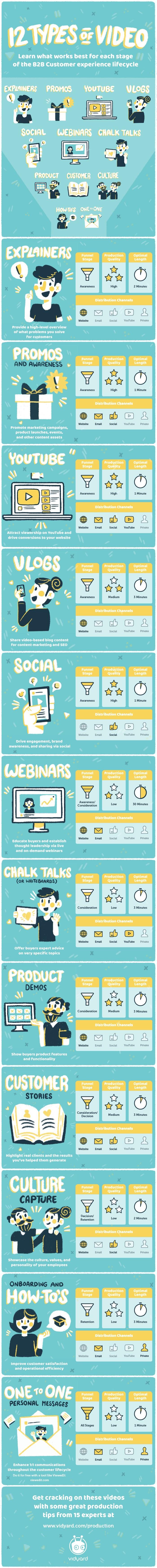 12_types_infographic