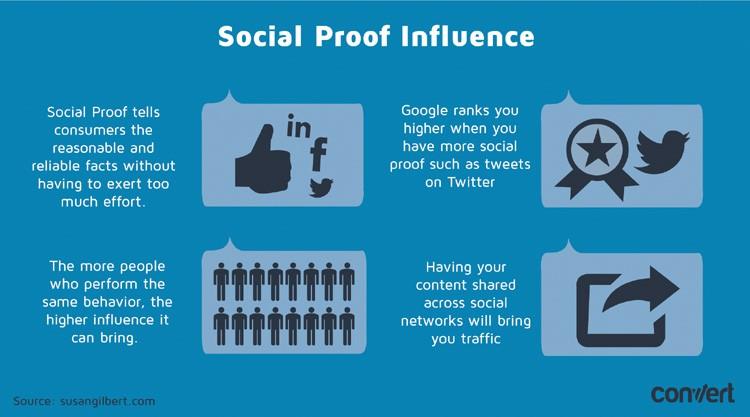 มารู้จัก 6 รูปแบบของหลักจิตวิทยา social proof  และการใช้งานให้เจ๋ง