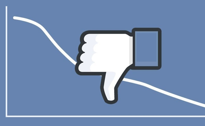 'ทำเพจ ทำโพสต์ แล้วหวังจะโตแบบ organic …ยากแล้ว'  Facebook ทดลองระบบนิวส์ฟีดใหม่ 'พบเพจเล็ก Reach ลดลงสูงสุด 80%'