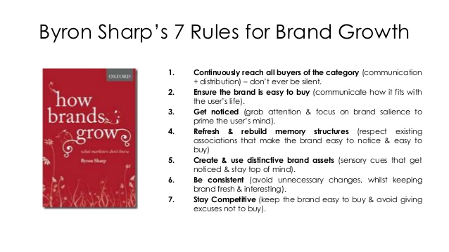 how-brands-grow-a-summary-of-byron-sharps-book-on-what-marketers-dont-know-17-638