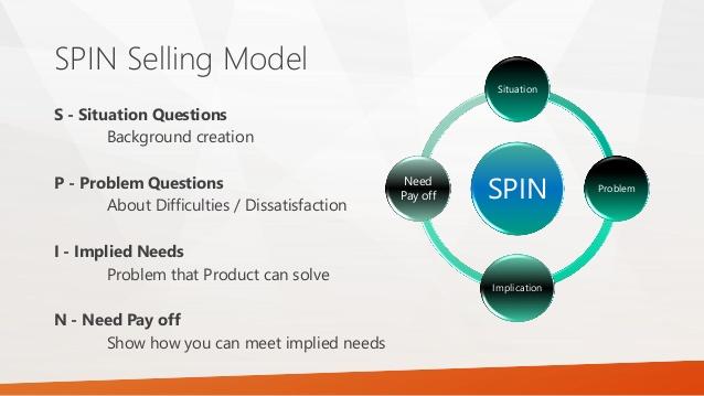 spin-selling-fieldbook-neil-rackham-4-638