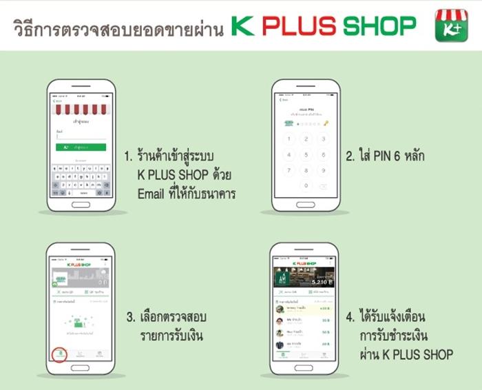 04 K PLUS SHOP_ตรวจสอบยอดขาย