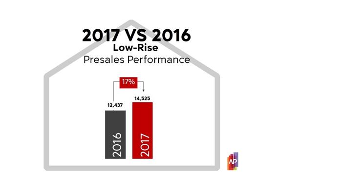 04_AP 2017 LR Presales