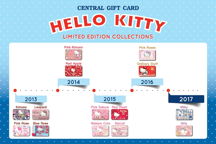 Gift Card Kitty 2017_Timeline_02Create_Artboard2