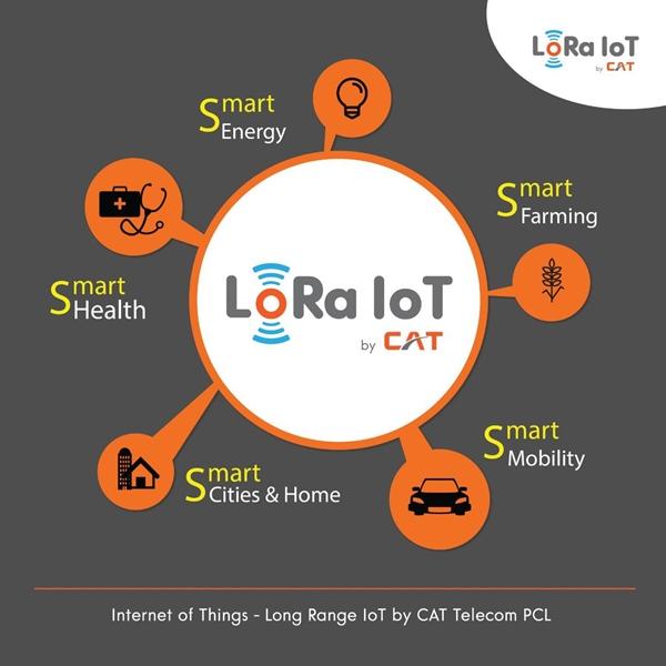 LoRa - Logo -1