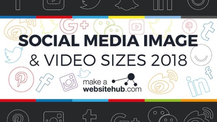 อัปเดทขนาดภาพต่างๆ ใน Social Media ประจำปี 2018