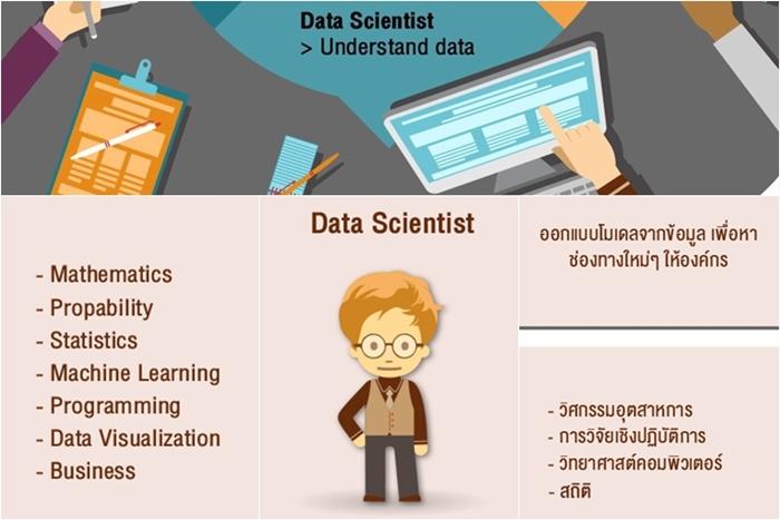 PantipPick-8 เมื่อฉันเป็น Data Scientist (ฉบับเข้าใจง่าย)