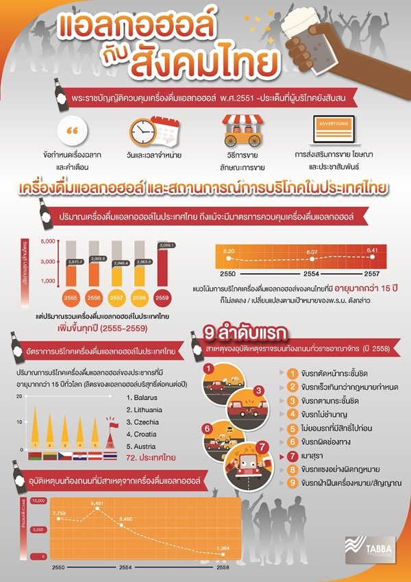 TABBA_ABCA Infographic (1)