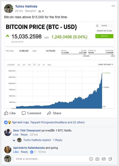 bitcoin-post