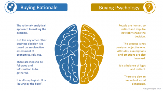 buying-psychology21
