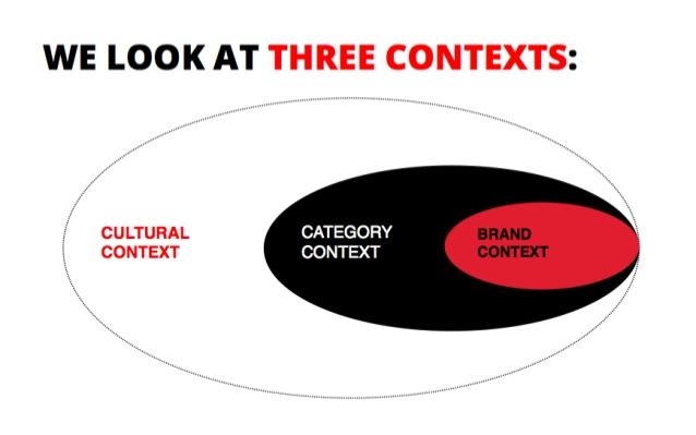 อยากทำโฆษณาให้โดนในปี 2018 ก็ต้องเข้าใจบริบทสังคมก่อน