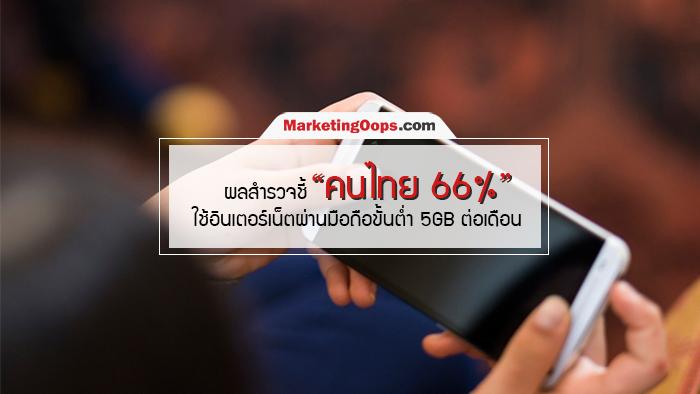 ผลสำรวจชี้ คนไทย 66% ใช้อินเตอร์เน็ตผ่านมือถือขั้นต่ำ 5GB ต่อเดือน