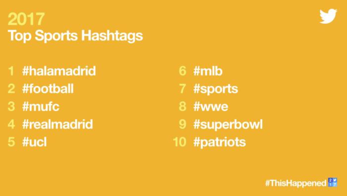 tweet_trends2