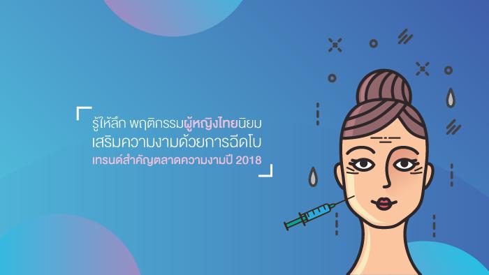 รู้ให้ลึก พฤติกรรมผู้หญิงไทย นิยมเสริมความงามด้วยการฉีดโบ เทรนด์สำคัญตลาดความงามปี 2018