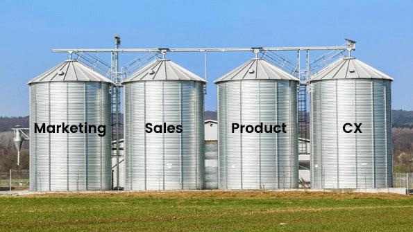 organization-internal-silos