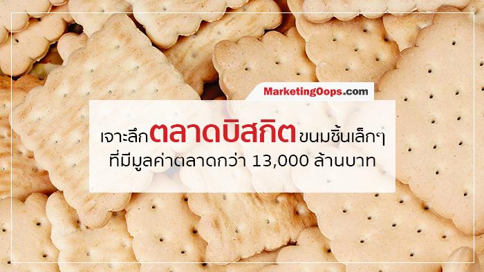 เจาะลึกตลาดบิสกิต ขนมชิ้นเล็กๆ ที่มีมูลค่าตลาดกว่า 13,000 ล้านบาท