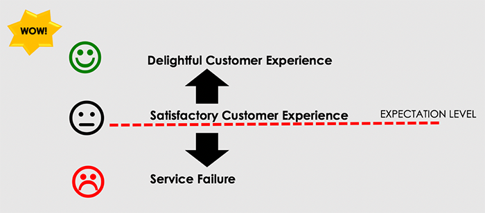 customer-ex1