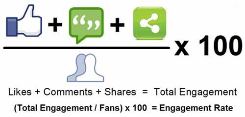 fb-engagement1