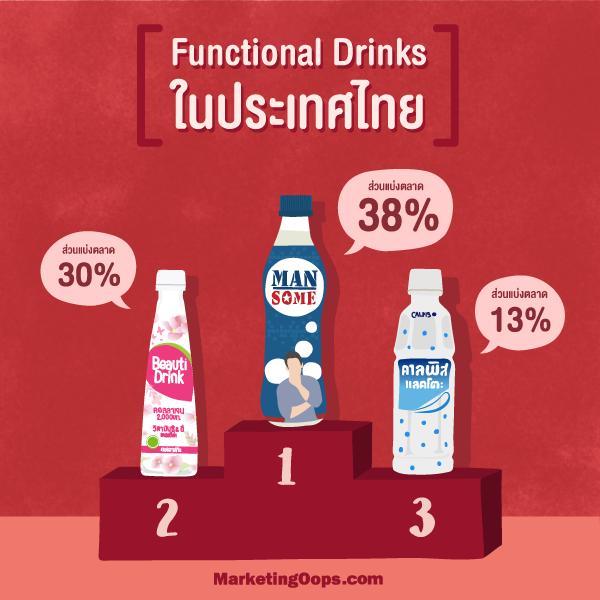 functional-drinks2 (1)
