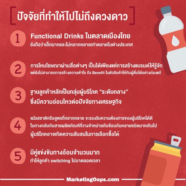 functional-drinks3-