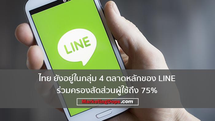 ไทย ยังอยู่ในกลุ่ม 4 ตลาดหลักของ LINE ร่วมครองสัดส่วนผู้ใช้ถึง 75%