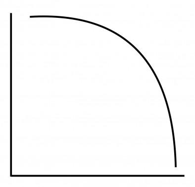 Nonlinear4