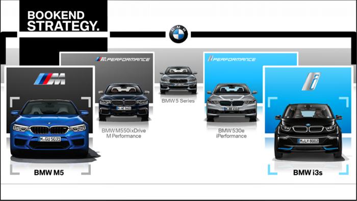 BMW-05