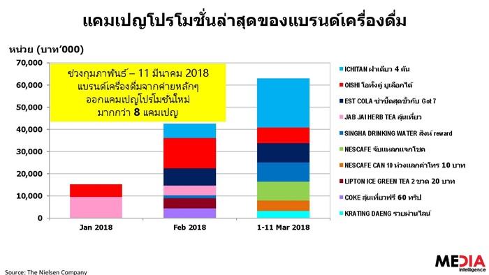 Media Industry - Feb 2018 (press version)-page-008