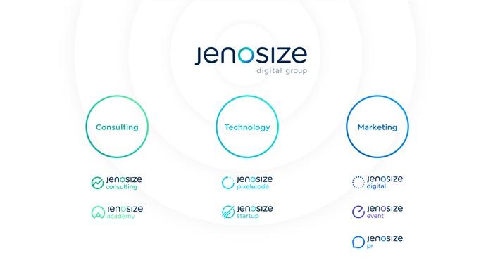 jenosize-digital-group