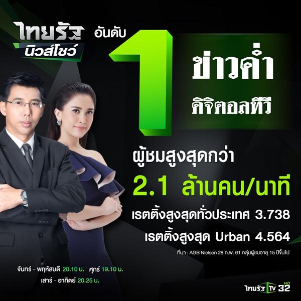 thairathtv2