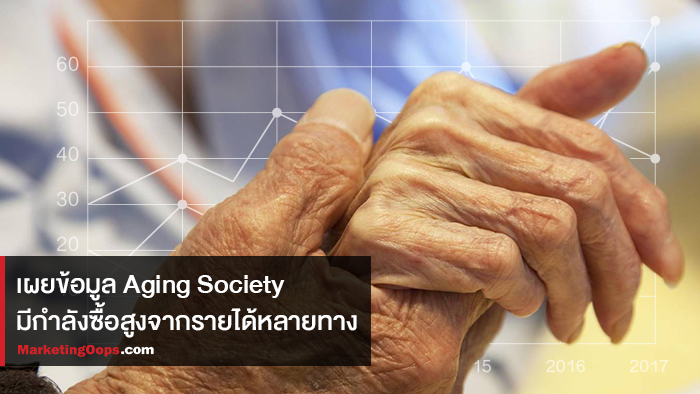 เผยข้อมูลยุค Aging ไม่ถึง 10 ปีเข้าสู่ยุค Super Aging พร้อมชี้กลุ่ม Pre-Aging มีเงินเยอะสุด