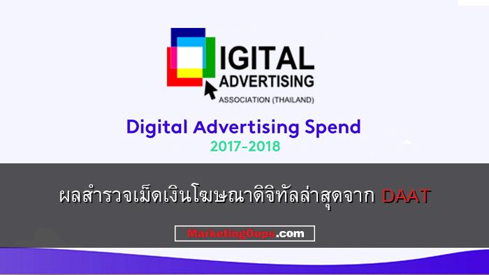 อัพเดท!! รายงานผลสำรวจเม็ดเงินโฆษณาดิจิทัลในประเทศไทยฉบับล่าสุดจาก DAAT