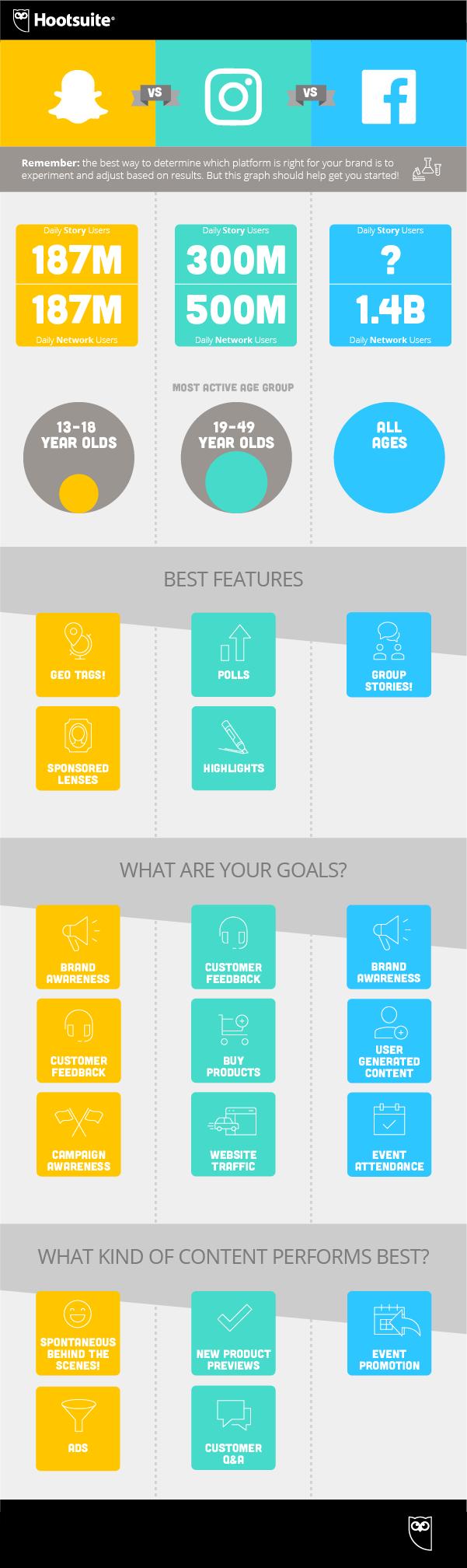 Hoot_Stories_infographic