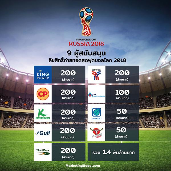footballworldcup-01