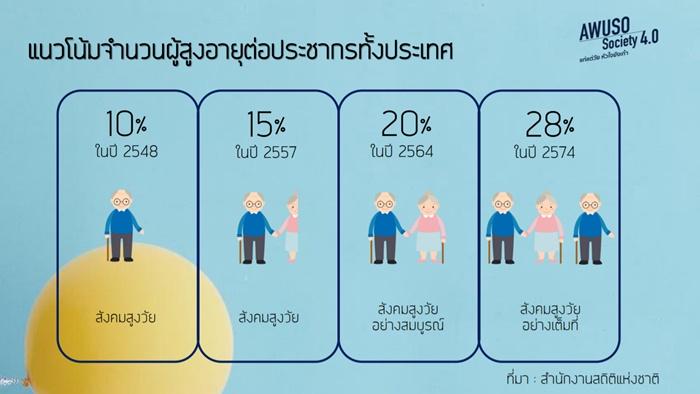 Aging Society_05